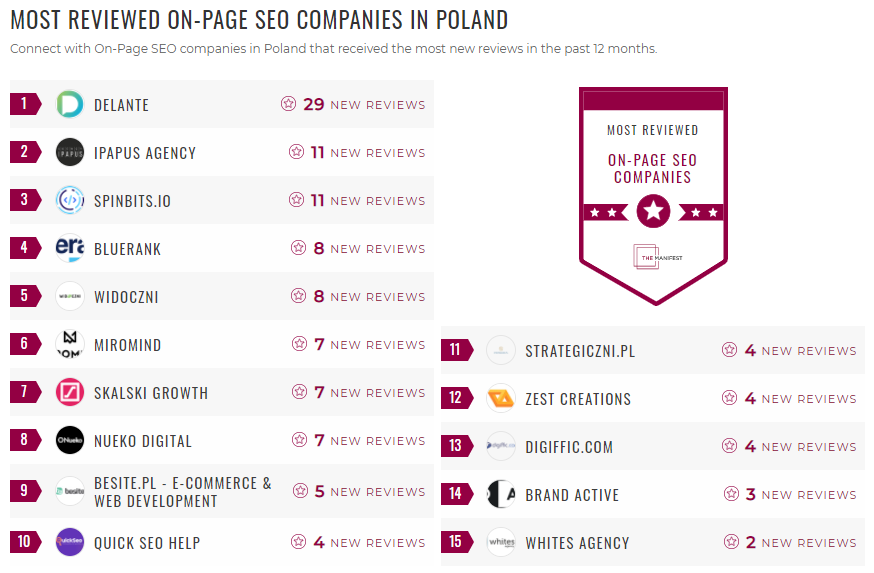 Most Reviewed On-Page SEO Poland