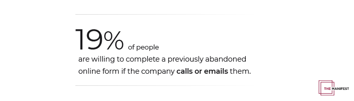 19% of people are willing to complete a previously abandoned form if a company reminds them.