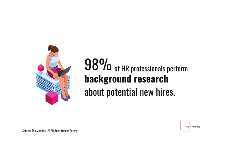 98% of HR professionals perform background research about potential new hires.