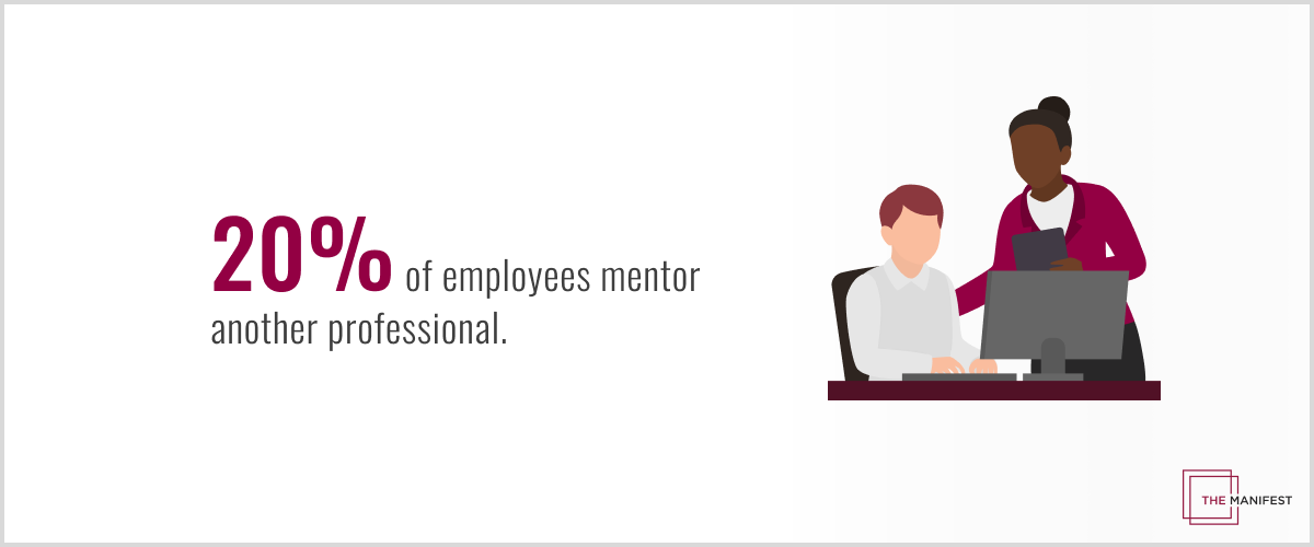 20% of employees mentor another professional