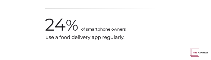 Image of 24% of smartphone owners regularly use food delivery apps