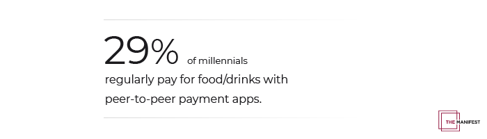 29% of millennials pay for food and drink with payment apps