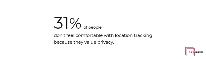 31% of People Don't Feel Comfortable Using Location Tracking Apps
