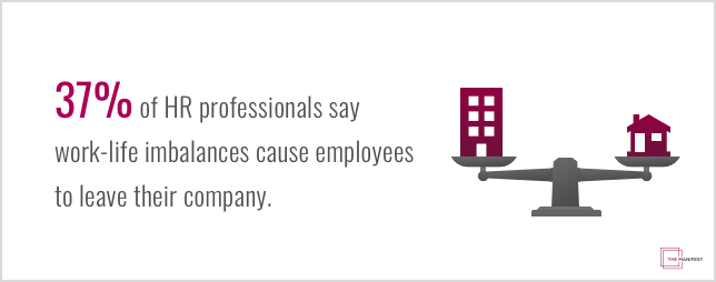 37% of HR professionals say work-life imbalances cause employees to leave their company