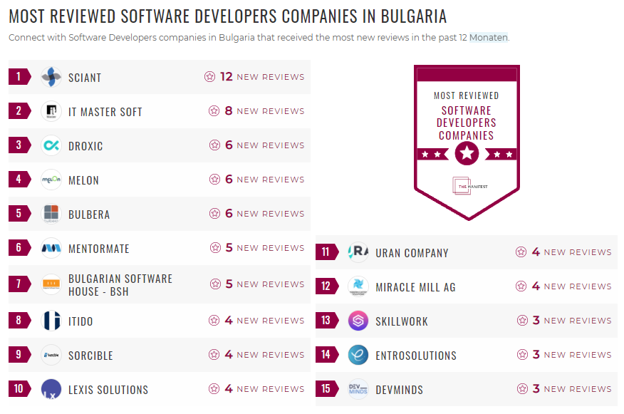 Most Reviewed Software Developers Bulgaria