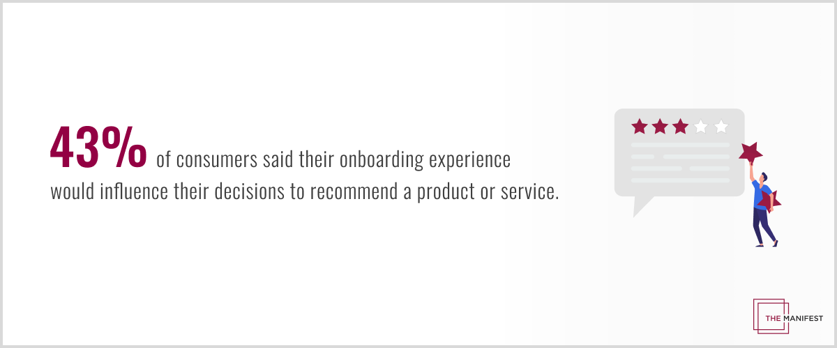 The onboarding experience influences 43% of consumers' decisions to recommend a digital product or service.