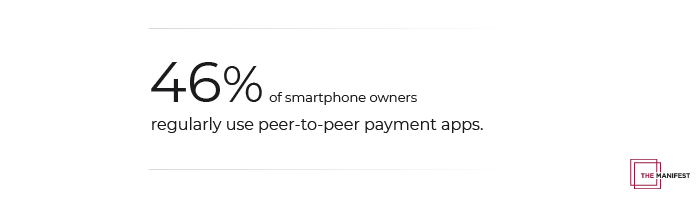 46% of smartphone owners use payment apps