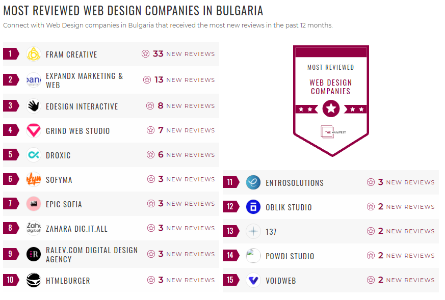 Most Reviewed Web Design Bulgaria