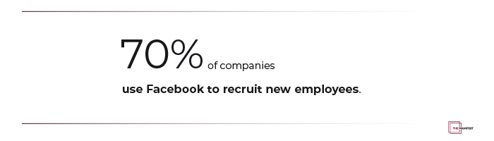 70 percent of companies use facebook to recruit new employees