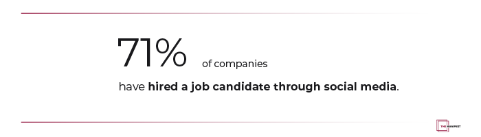 71% of companies have hired a job candidate through social media