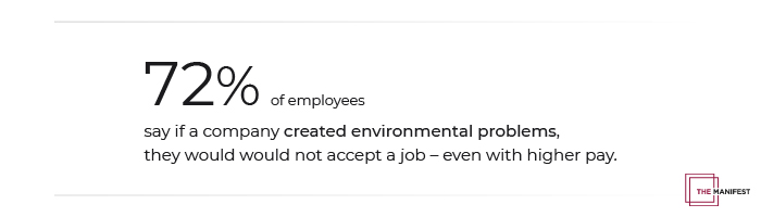 Call out card - workplace values - environmental problems