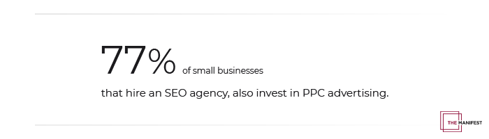 77% of small businesses that hire an SEO agency invest in PPC advertising