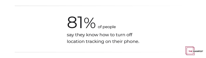 81% of people know how turn off location tracking on their phone