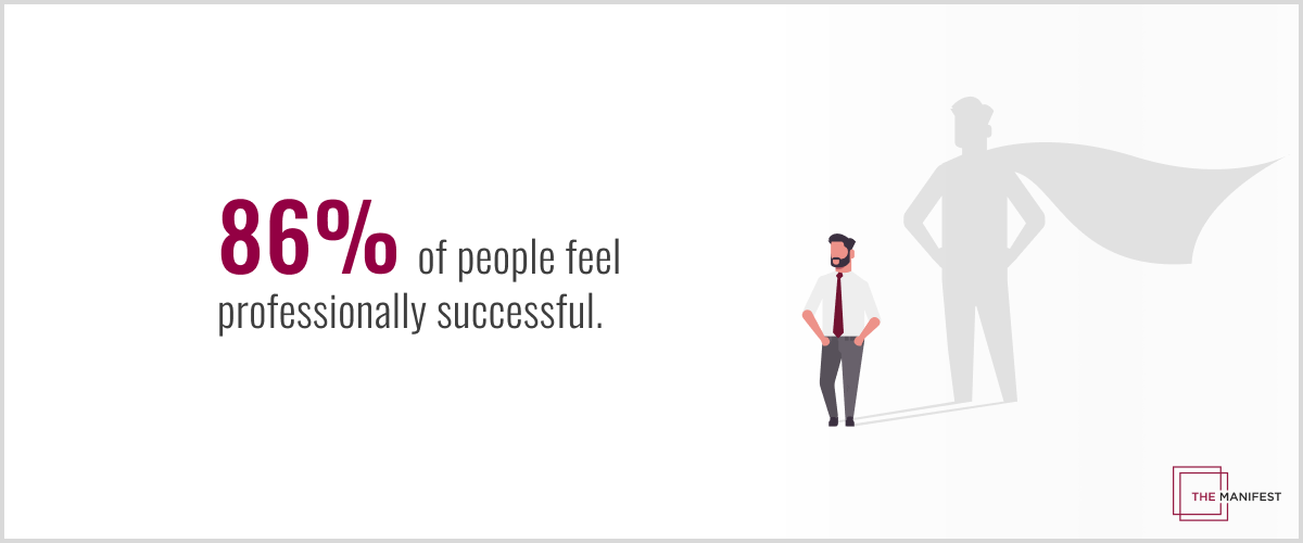 86% of people feel professionally successful