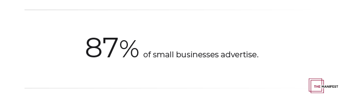 87% of small businesses