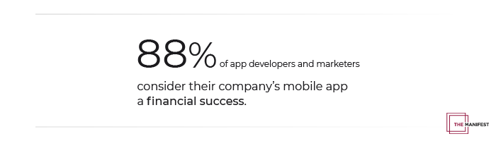 88% of Companies Consider Their Mobile App a Financial Success