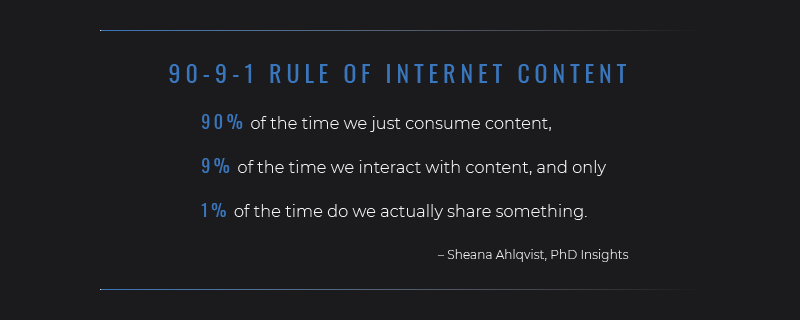 90-9-1 rule of internet content