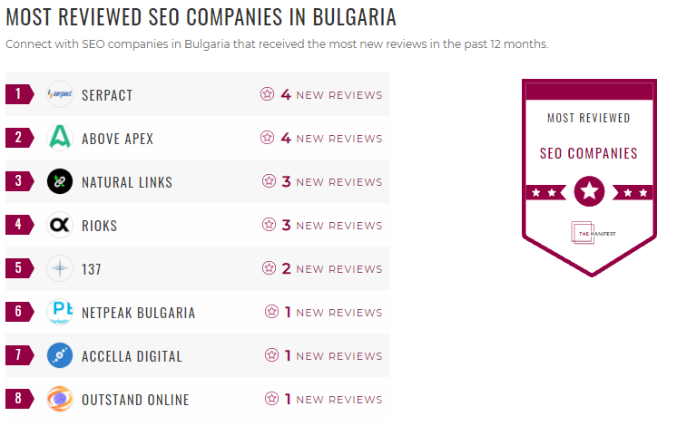 Most Reviewed SEO Bulgaria