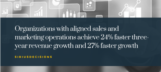 Sales and Marketing Operations Quote