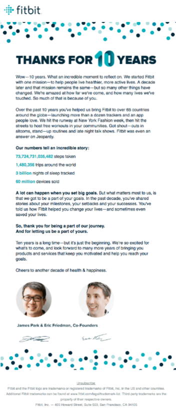 Fitbit 10 Year Anniversary Email
