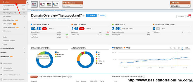 Dashboard showing customer service platform Help Scout's traffic