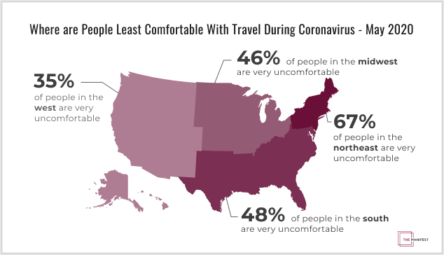 Where Are People Least Comfortable About Travel in May 2020