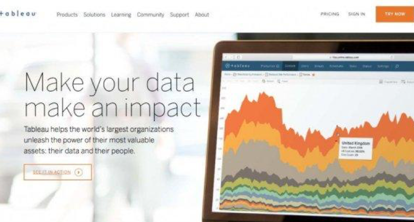 tableau call to action