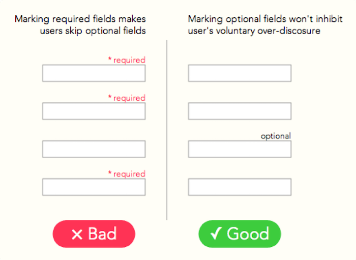 Optional Fields Web Form
