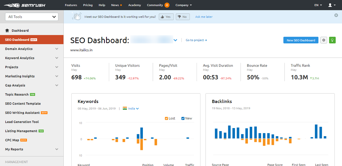 SEMrush can help you monitor the SEO health of your website.