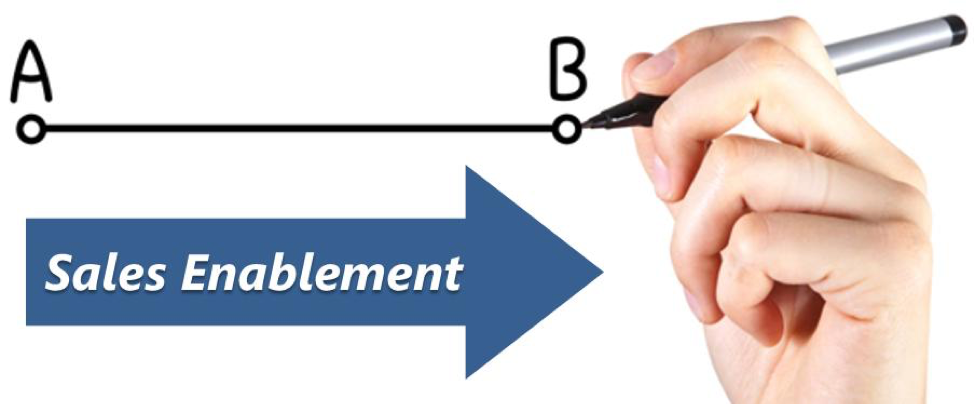 Sales enablement is an ongoing process that requires constant and consistent collaboration.