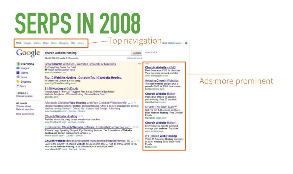 Search engine results page (SERPs) used to show you the meta title, meta description and the link. It contains ten organic results and that's it.