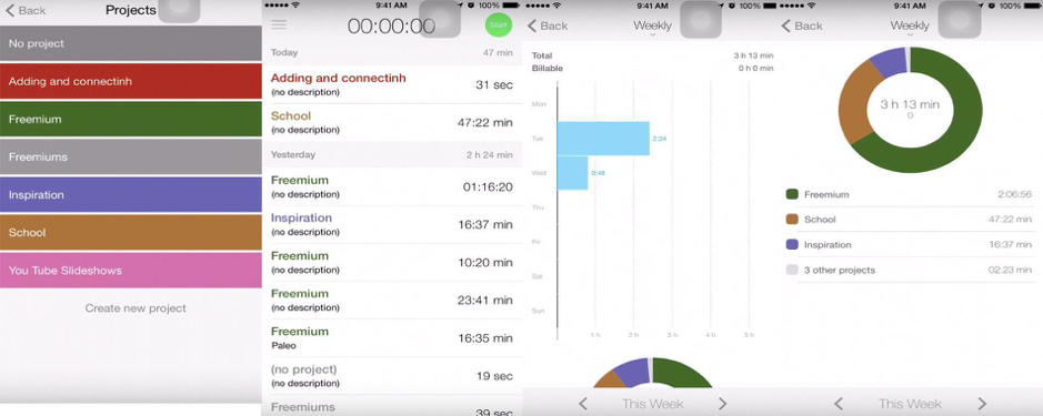 Create projects for recurring tasks, add timers, and get clear reports using Toggl.