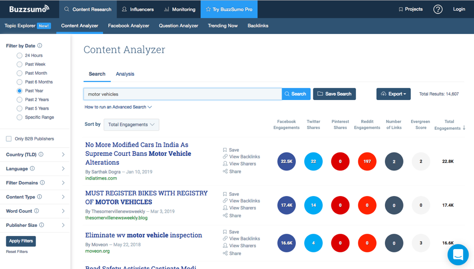Buzzsumo can analyze content that already exists related to specific keywords. This can help you better plan your content strategy.