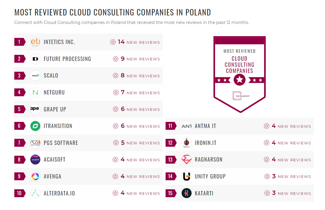Cloud Consulting Poland