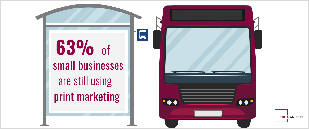63% print marketing small business