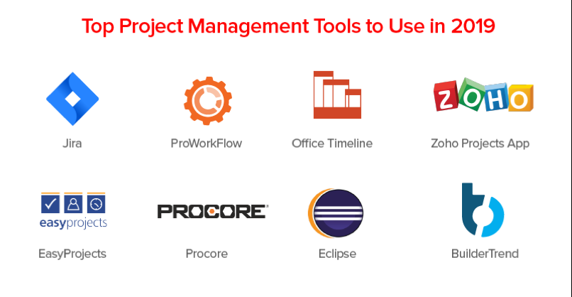 Top Project Management Tools to Use in 2019