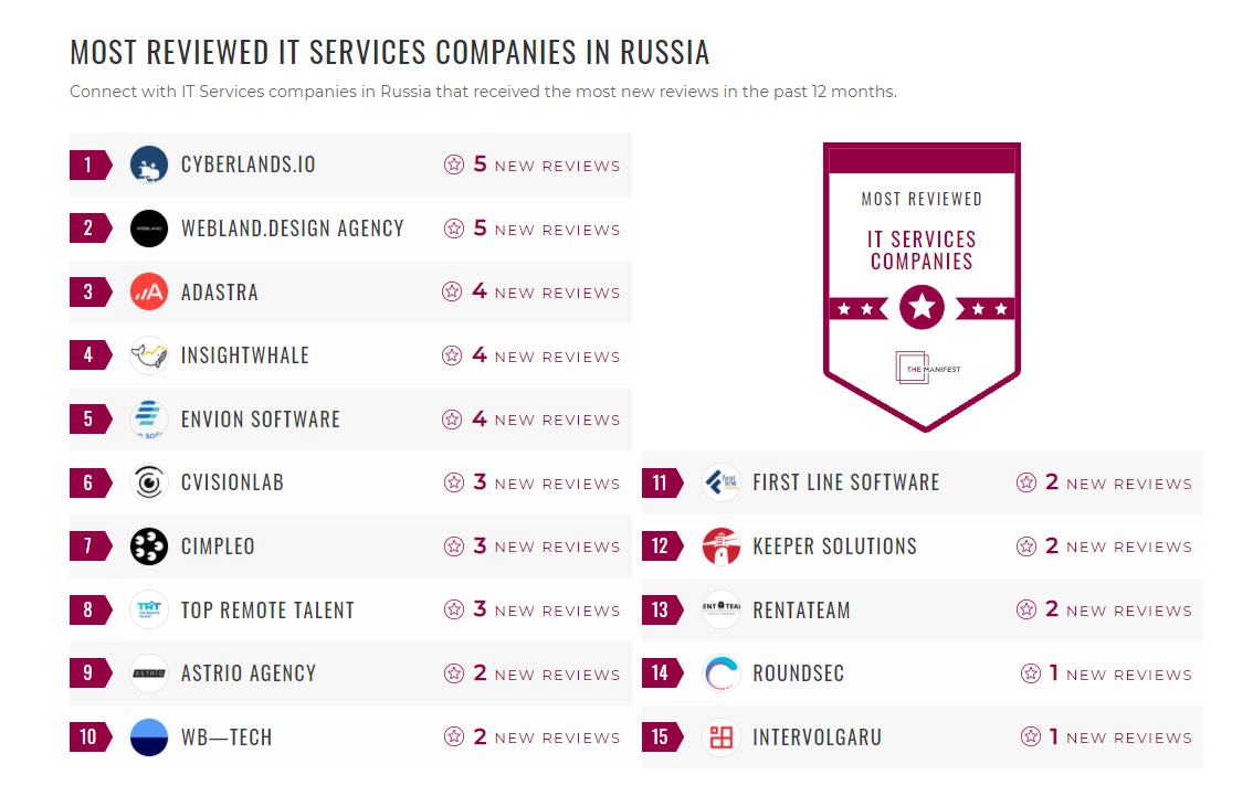 IT Services Russia
