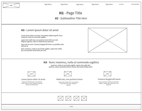 Headings for on-page SEO