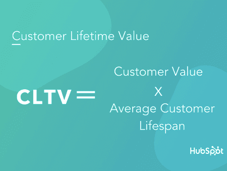 A business should calculate customer lifetime value to gauge the efficacy of their customer onboarding strategy.