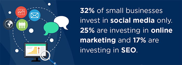 Statistics about marketing investment