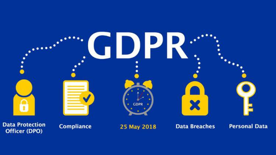 cherry picking gdpr guidelines