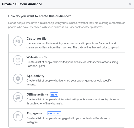 "select ""customer file"" to create a Facebook Custom Audience"