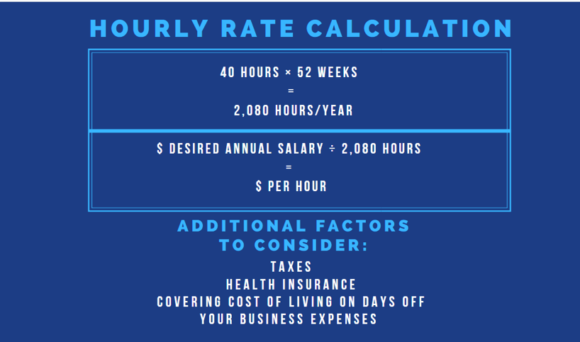 Hourly Rate Calcuation