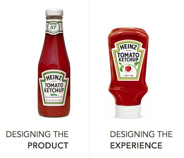 The original and redesigned Heinz ketchup bottle