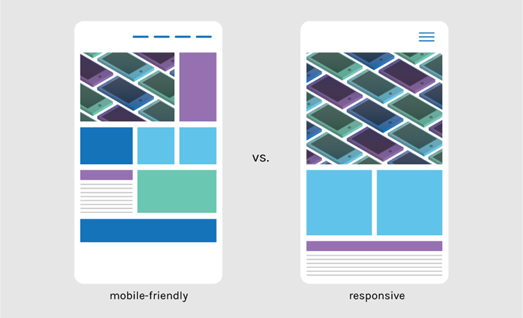 Mobile-friendly vs. responsive design