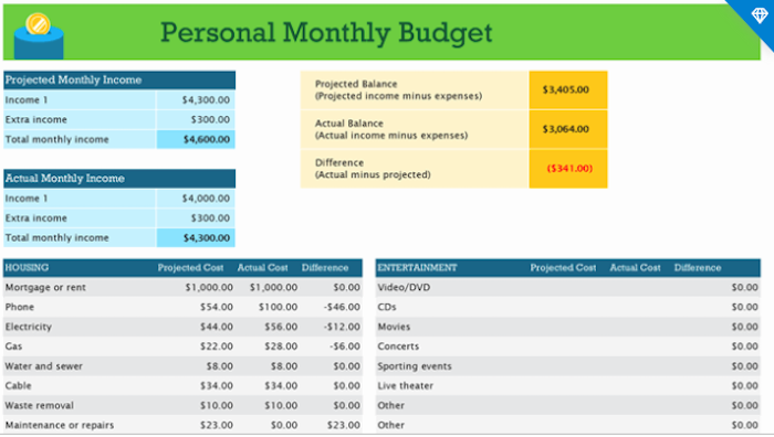 excel for personal monthly budget