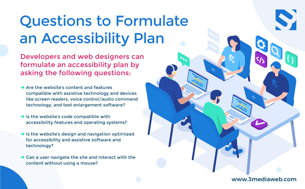 questions to formulate an accessibility plan