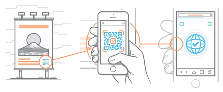 illustration of process to scan a QR code with smartphone