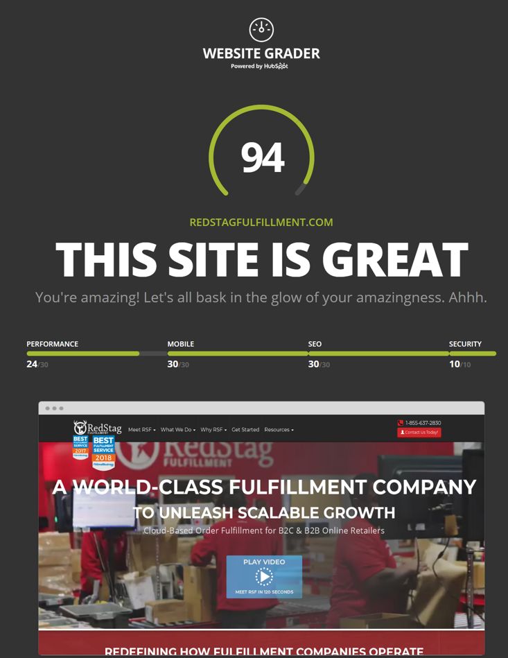 website grader score of 94 this site is great
