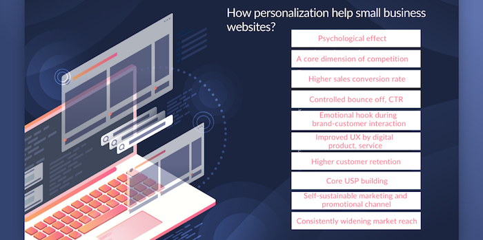 how personalization helps small business websites